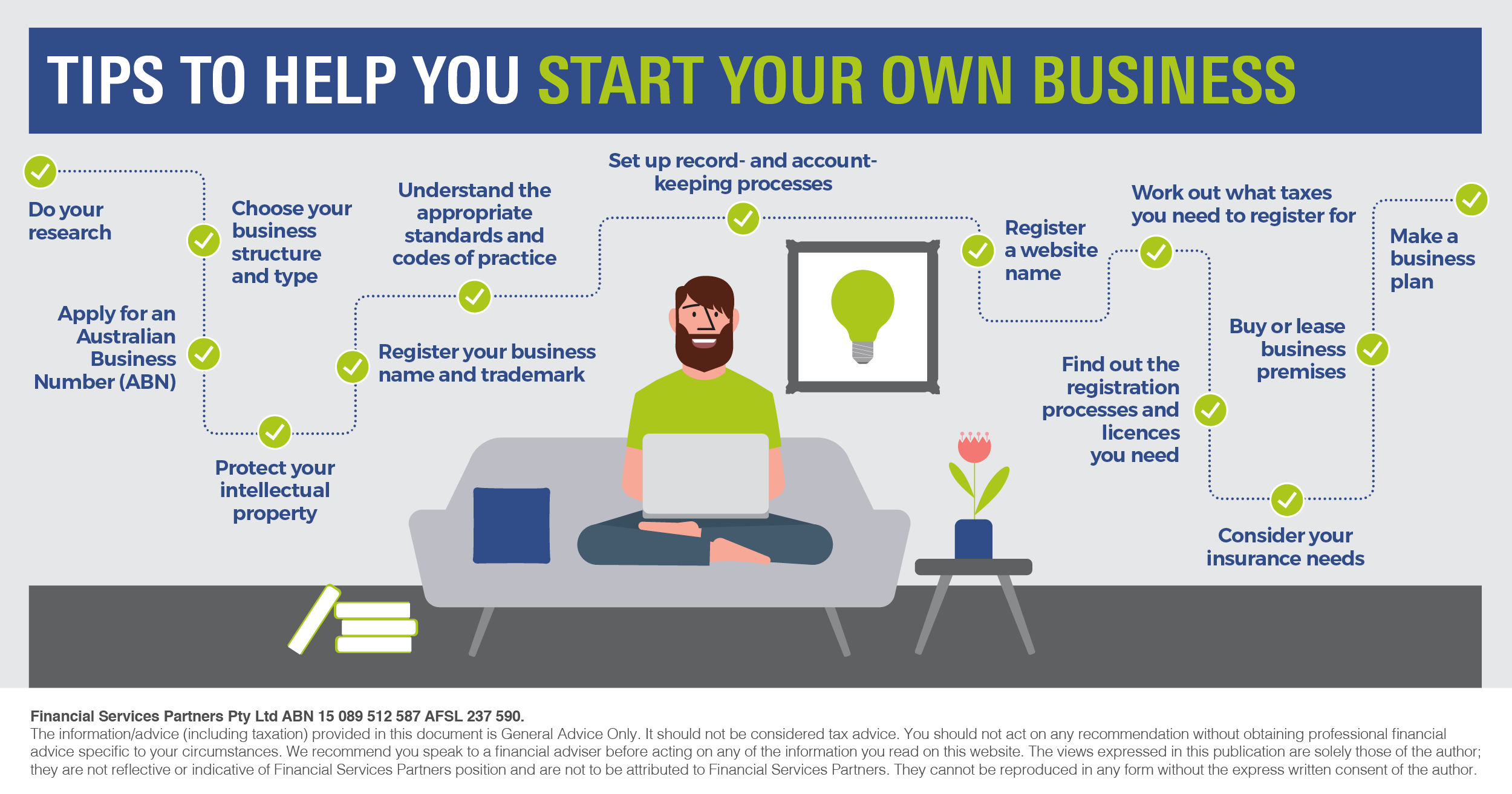 Kelly 2 MASTER:Design:Kate Hage Working:Article Hub:Social Media Infographics:Wordpress Infographics:For sharing:Infographic_start your own business_v1.png