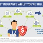 Insurance: Get insurance while you're still bulletproof