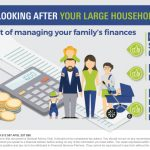 Five tips for looking after your large household's finances