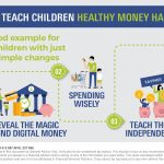 Four ways to teach children healthy money habits