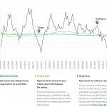 Market volatility and your portfolio