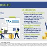 Tax Return Checklist & 9 super tips for this EOFY