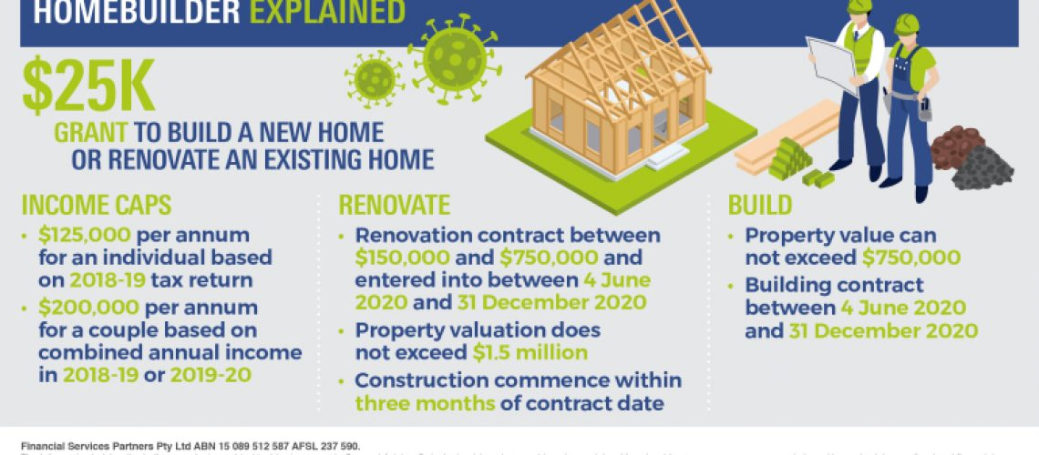 infographic_homebuilder-explained_fsp