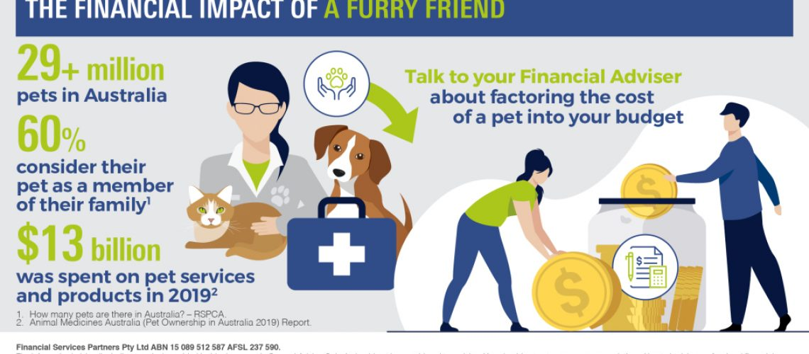 infographic_the-financial-impact-of-a-furry-friend_fsp