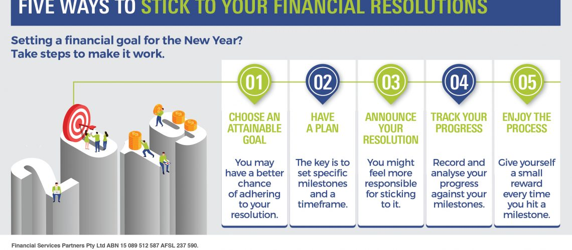 Kelly 2 MASTER:Design:Kate Hage Working:Article Hub:Social Media Infographics:Wordpress Infographics:For sharing:Infographic_Five ways to stick to your financial resolutions_FSP.jpg